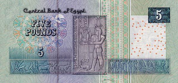 Конвертер валют египетский фунт pattern graphics для форекс